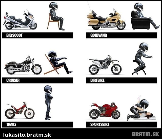 Motorkari A Ich Polohy D D Ha Ha D Bratm Sk
