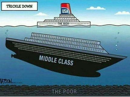 Americká spoločnosť a jej buducnosť :D